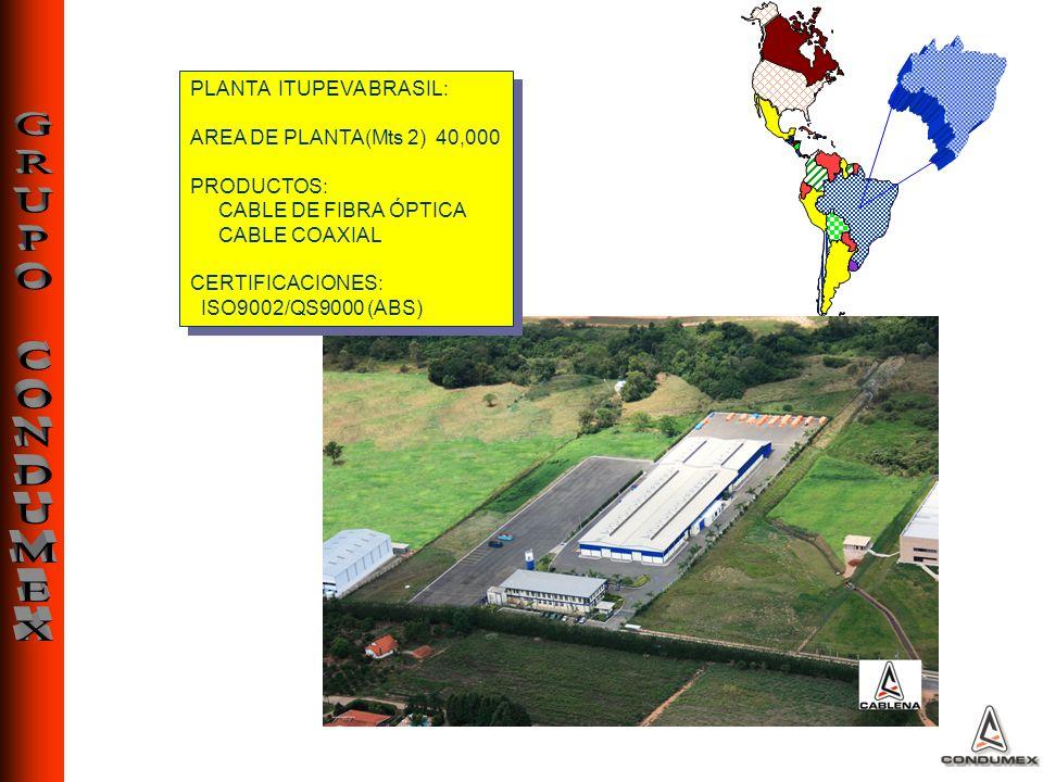 PLANTA ITUPEVA BRASIL: AREA DE PLANTA(Mts 2) 40,000 PRODUCTOS: CABLE DE FIBRA ÓPTICA CABLE COAXIAL CERTIFICACIONES: ISO9002/QS9000 (ABS) PLANTA ITUPEV