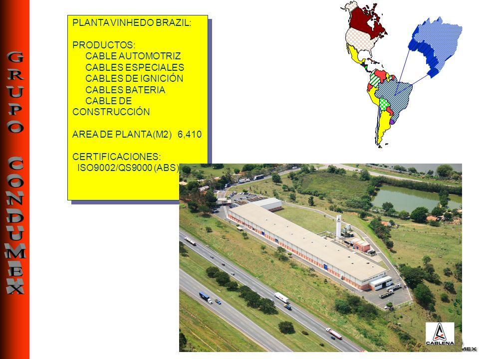 PLANTA VINHEDO BRAZIL: PRODUCTOS: CABLE AUTOMOTRIZ CABLES ESPECIALES CABLES DE IGNICIÓN CABLES BATERIA CABLE DE CONSTRUCCIÓN AREA DE PLANTA(M2) 6,410