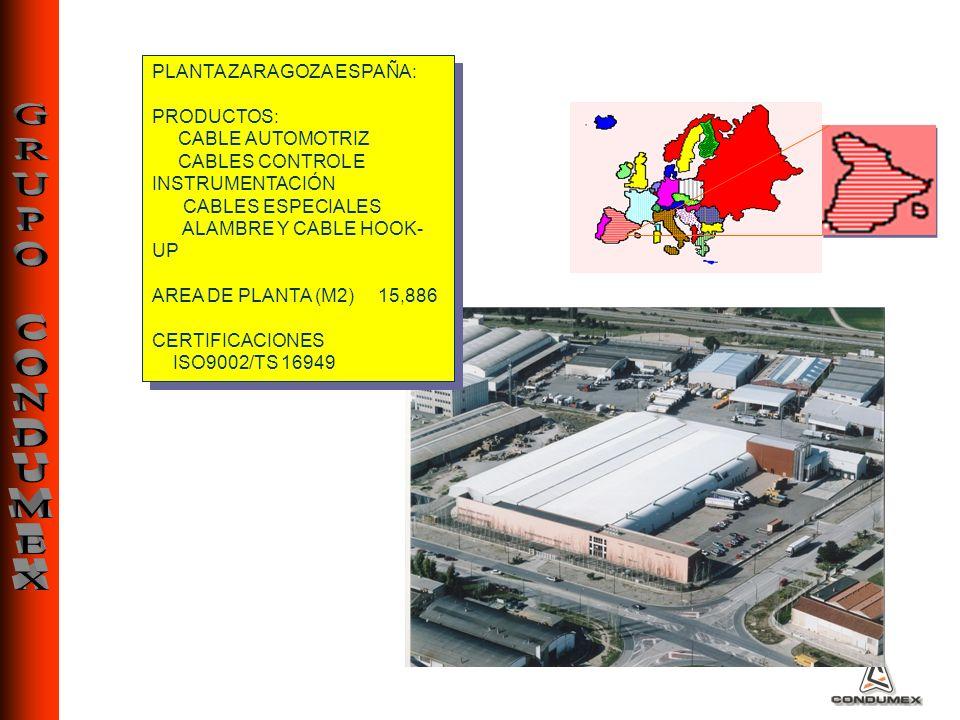 PLANTA ZARAGOZA ESPAÑA: PRODUCTOS: CABLE AUTOMOTRIZ CABLES CONTROL E INSTRUMENTACIÓN CABLES ESPECIALES ALAMBRE Y CABLE HOOK- UP AREA DE PLANTA (M2) 15