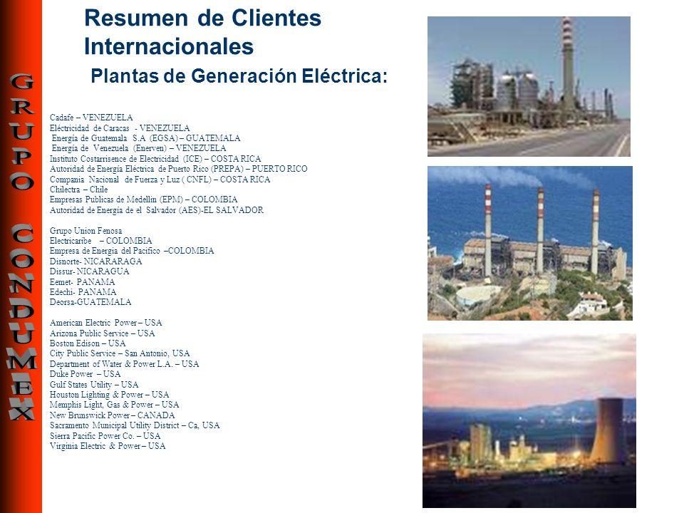 Resumen de Clientes Internacionales Plantas de Generación Eléctrica: Cadafe – VENEZUELA Eléctricidad de Caracas - VENEZUELA Energía de Guatemala S.A (