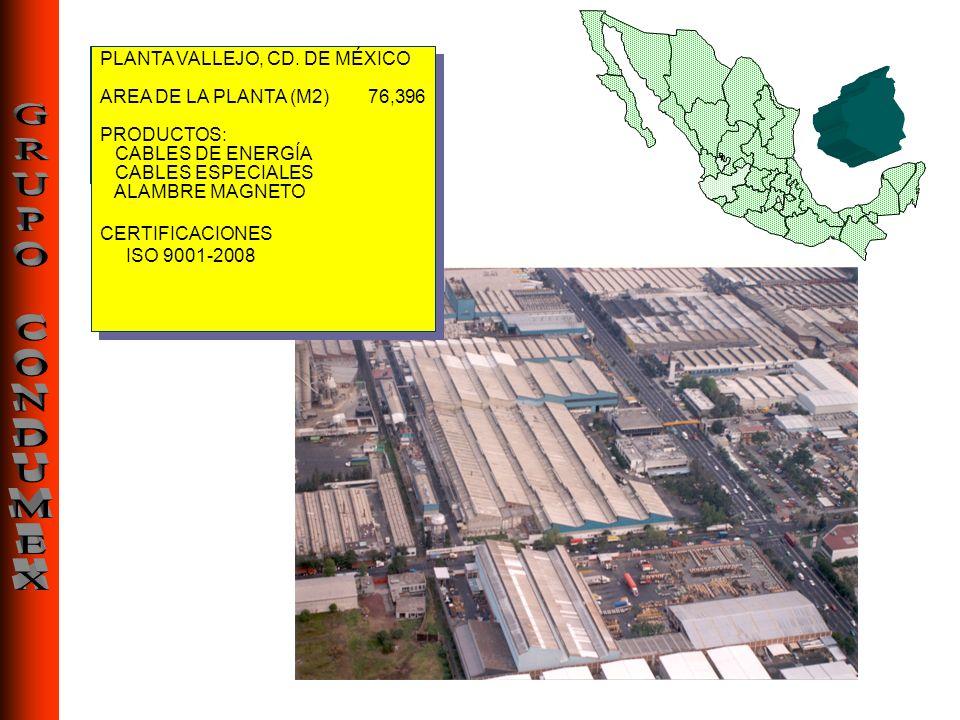 PLANTA VALLEJO, CD. DE MÉXICO AREA DE LA PLANTA (M2) 76,396 PRODUCTOS: CABLES DE ENERGÍA CABLES ESPECIALES ALAMBRE MAGNETO CERTIFICACIONES ISO 9001-20