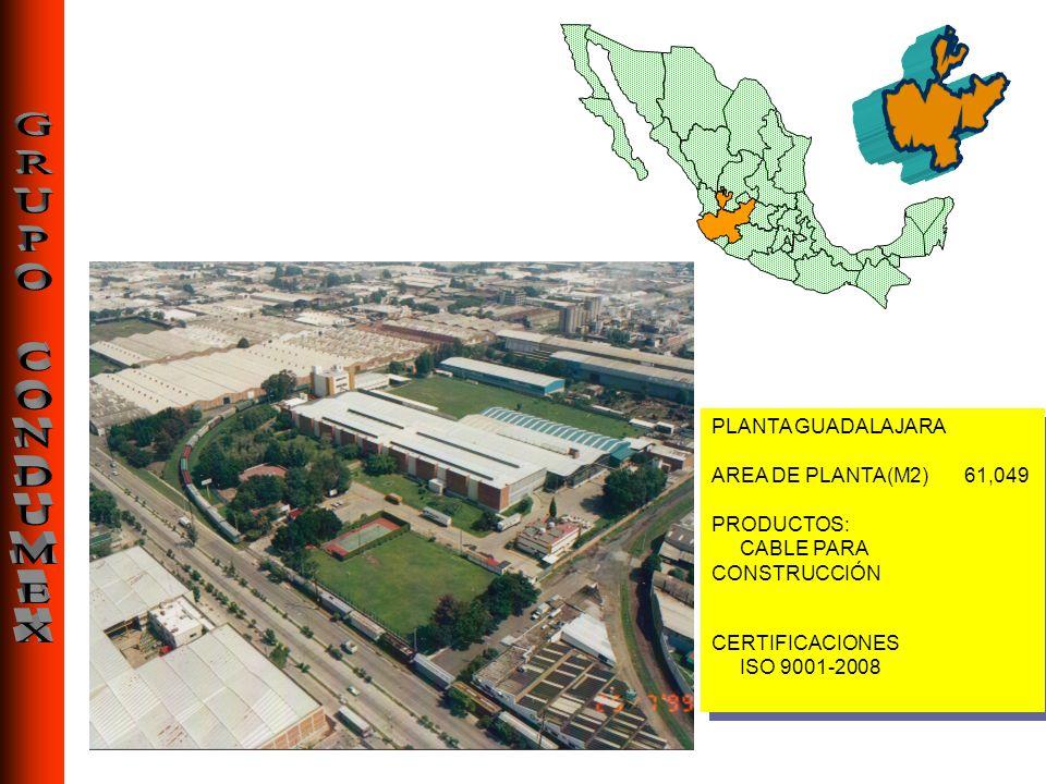 PLANTA GUADALAJARA AREA DE PLANTA(M2) 61,049 PRODUCTOS: CABLE PARA CONSTRUCCIÓN CERTIFICACIONES ISO 9001-2008 PLANTA GUADALAJARA AREA DE PLANTA(M2) 61
