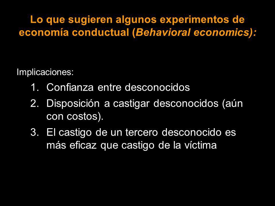 Lo que sugieren algunos experimentos de economía conductual (Behavioral economics): Implicaciones: 1.Confianza entre desconocidos 2.Disposición a castigar desconocidos (aún con costos).