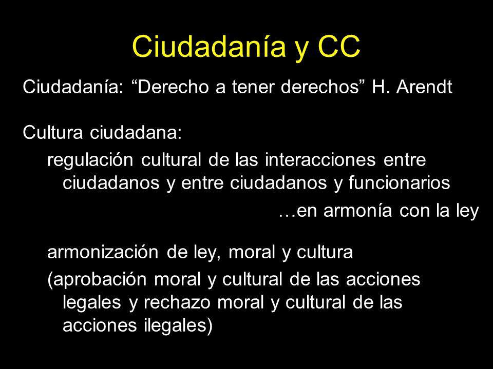 Ciudadanía y CC Ciudadanía: Derecho a tener derechos H.