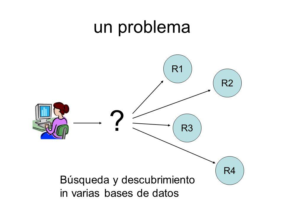 un problema R3 R4 R2 R1 Búsqueda y descubrimiento in varias bases de datos
