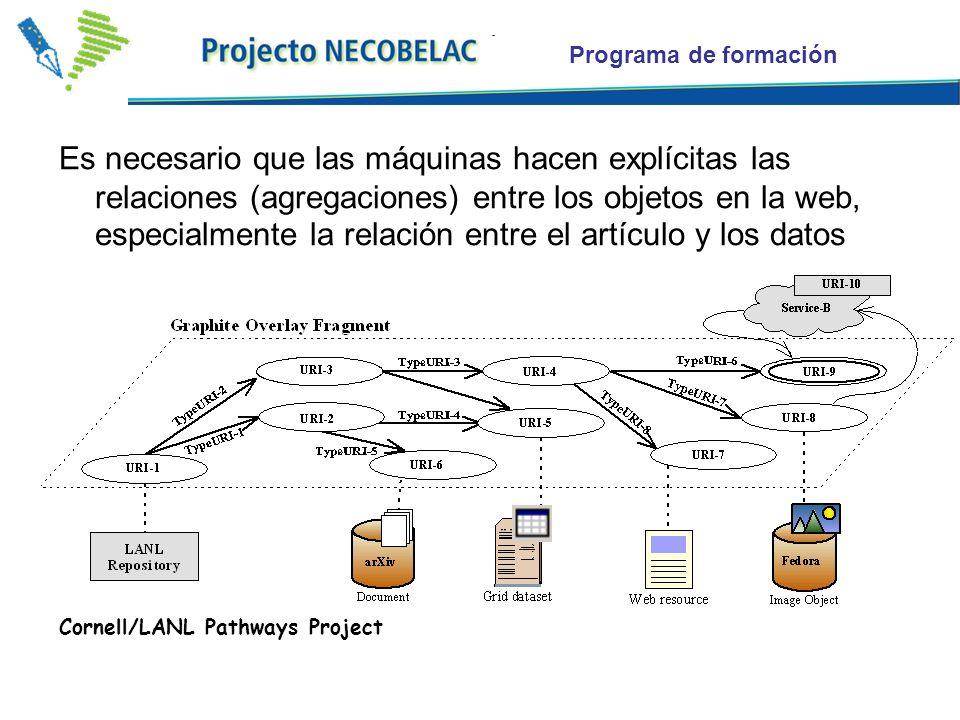 Es necesario que las máquinas hacen explícitas las relaciones (agregaciones) entre los objetos en la web, especialmente la relación entre el artículo y los datos Cornell/LANL Pathways Project