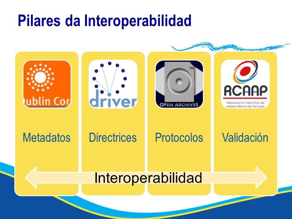 Pilares da Interoperabilidad MetadatosDirectricesProtocolosValidación Interoperabilidad