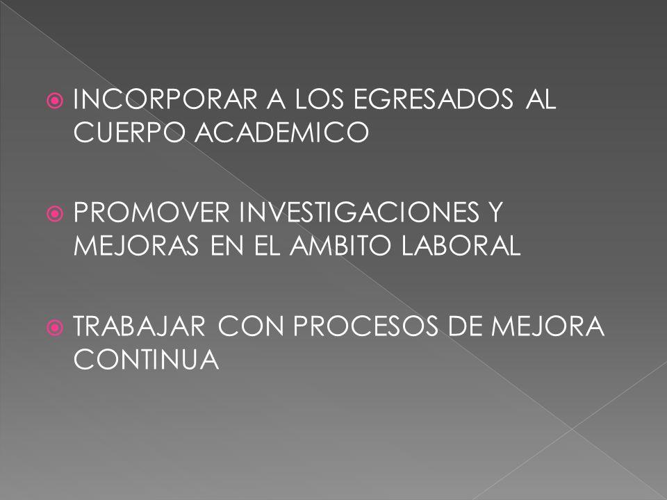 INCORPORAR A LOS EGRESADOS AL CUERPO ACADEMICO PROMOVER INVESTIGACIONES Y MEJORAS EN EL AMBITO LABORAL TRABAJAR CON PROCESOS DE MEJORA CONTINUA