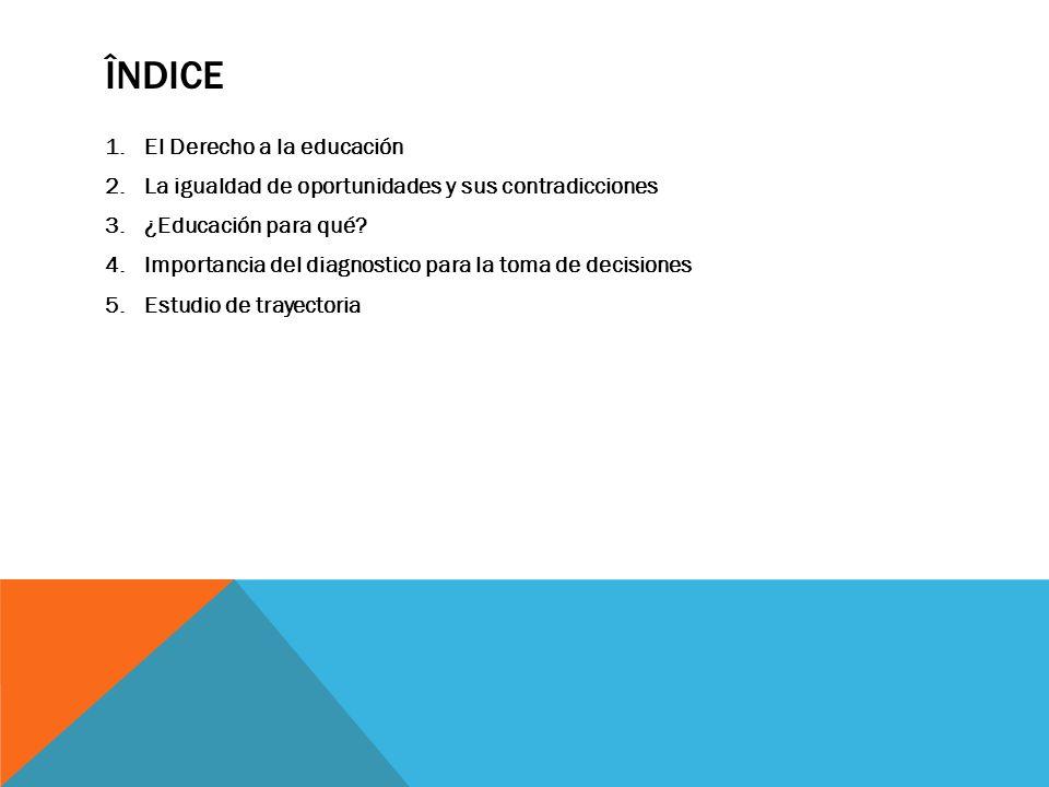 ÎNDICE 1.El Derecho a la educación 2.La igualdad de oportunidades y sus contradicciones 3.¿Educación para qué? 4.Importancia del diagnostico para la t