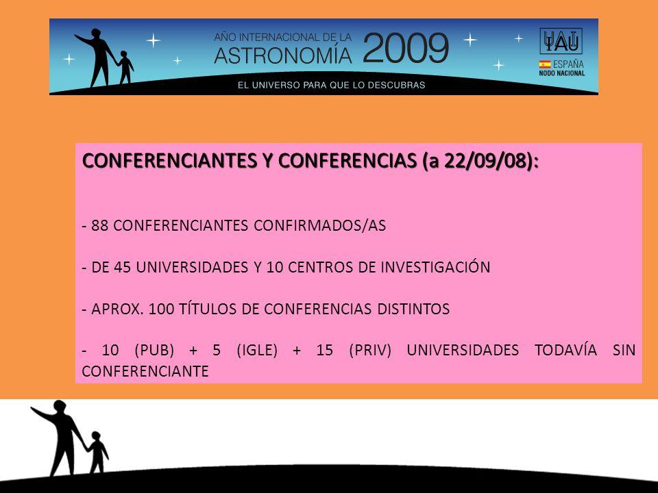 CONFERENCIANTES Y CONFERENCIAS (a 22/09/08): - 88 CONFERENCIANTES CONFIRMADOS/AS - DE 45 UNIVERSIDADES Y 10 CENTROS DE INVESTIGACIÓN - APROX.