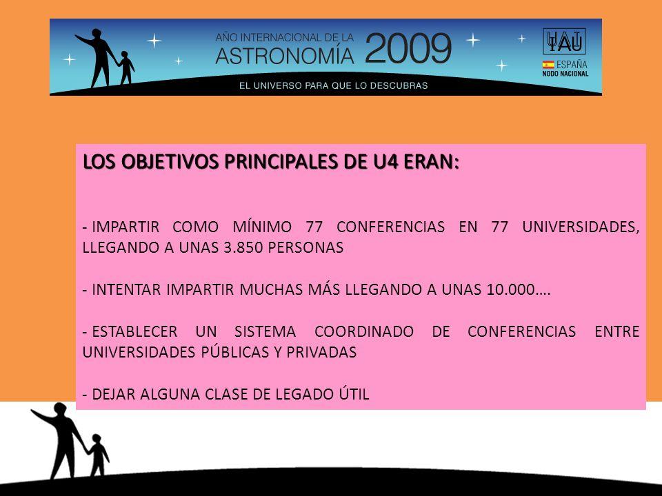 LOS OBJETIVOS PRINCIPALES DE U4 ERAN: - IMPARTIR COMO MÍNIMO 77 CONFERENCIAS EN 77 UNIVERSIDADES, LLEGANDO A UNAS 3.850 PERSONAS - INTENTAR IMPARTIR MUCHAS MÁS LLEGANDO A UNAS 10.000….