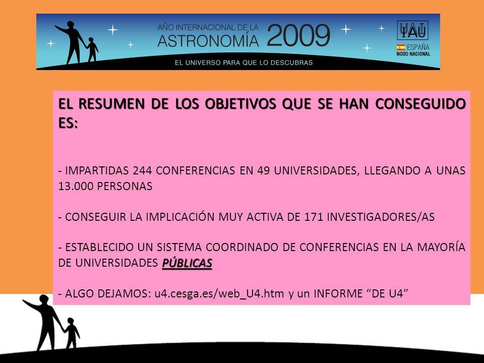 EL RESUMEN DE LOS OBJETIVOS QUE SE HAN CONSEGUIDO ES: - IMPARTIDAS 244 CONFERENCIAS EN 49 UNIVERSIDADES, LLEGANDO A UNAS 13.000 PERSONAS - CONSEGUIR LA IMPLICACIÓN MUY ACTIVA DE 171 INVESTIGADORES/AS PÚBLICAS - ESTABLECIDO UN SISTEMA COORDINADO DE CONFERENCIAS EN LA MAYORÍA DE UNIVERSIDADES PÚBLICAS - ALGO DEJAMOS: u4.cesga.es/web_U4.htm y un INFORME DE U4