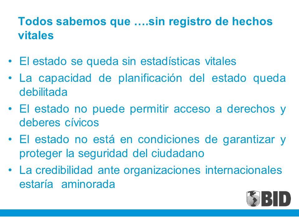 Todos conocemos ….acuerdos internacionales suscritos por los países Todos los 191 países miembros de Naciones Unidas Metas del Milenio Los nuevos pasaportes a partir de 2015 (OACI) Acuerdo Paris-Accra Nuestra región Acuerdo latinoamericano de Asunción 2007 Que fue reafirmado en Panamá en 2011