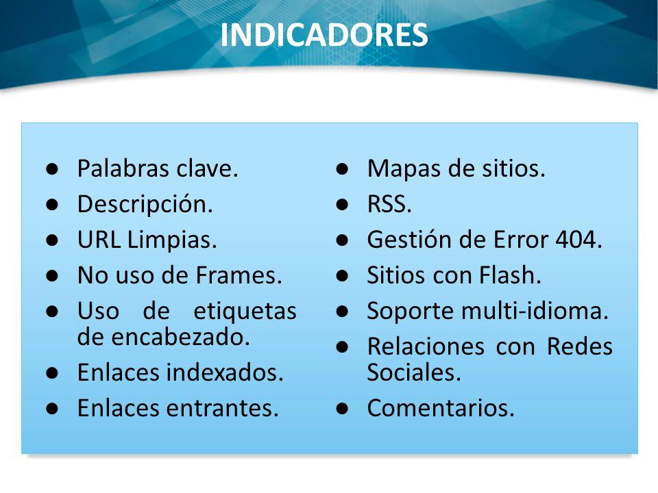 INDICADORES Palabras clave. Descripción. URL Limpias.