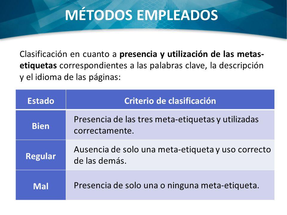 MÉTODOS EMPLEADOS Clasificación en cuanto a presencia y utilización de las metas- etiquetas correspondientes a las palabras clave, la descripción y el
