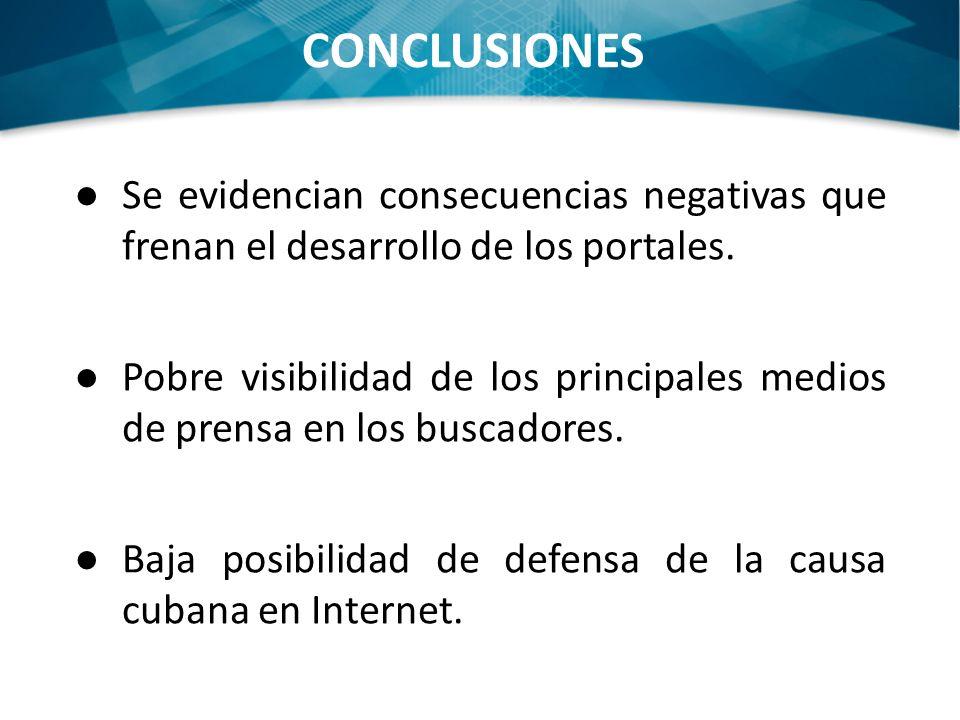 CONCLUSIONES Se evidencian consecuencias negativas que frenan el desarrollo de los portales. Pobre visibilidad de los principales medios de prensa en