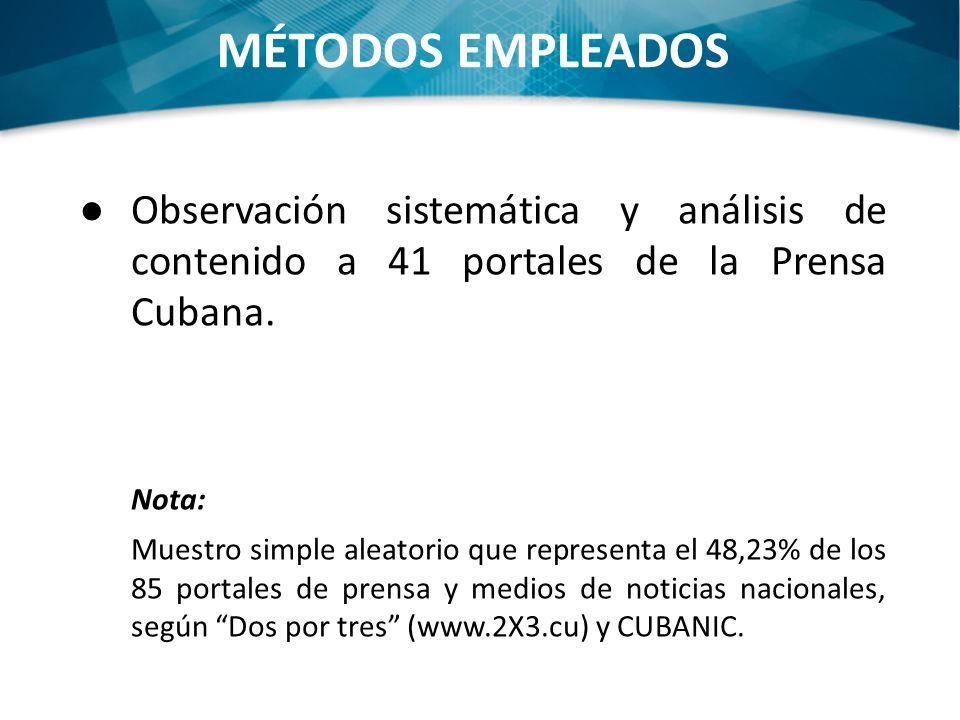 Observación sistemática y análisis de contenido a 41 portales de la Prensa Cubana. Nota: Muestro simple aleatorio que representa el 48,23% de los 85 p