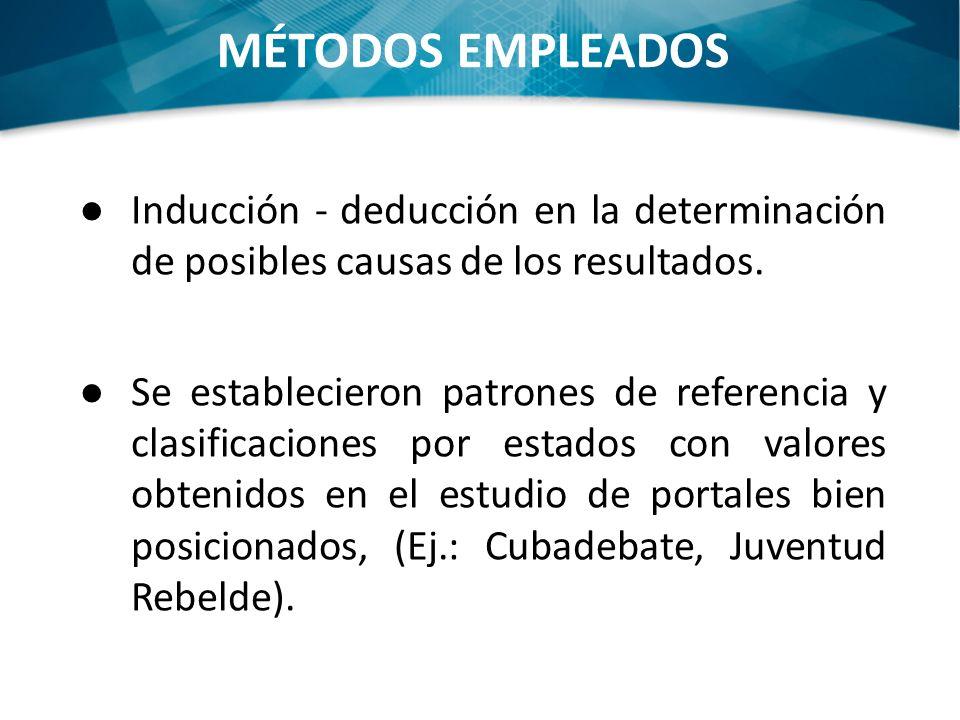 Inducción - deducción en la determinación de posibles causas de los resultados. Se establecieron patrones de referencia y clasificaciones por estados