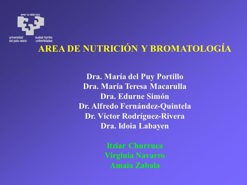 AREA DE NUTRICIÓN Y BROMATOLOGÍA Dra.María del Puy Portillo Dra.