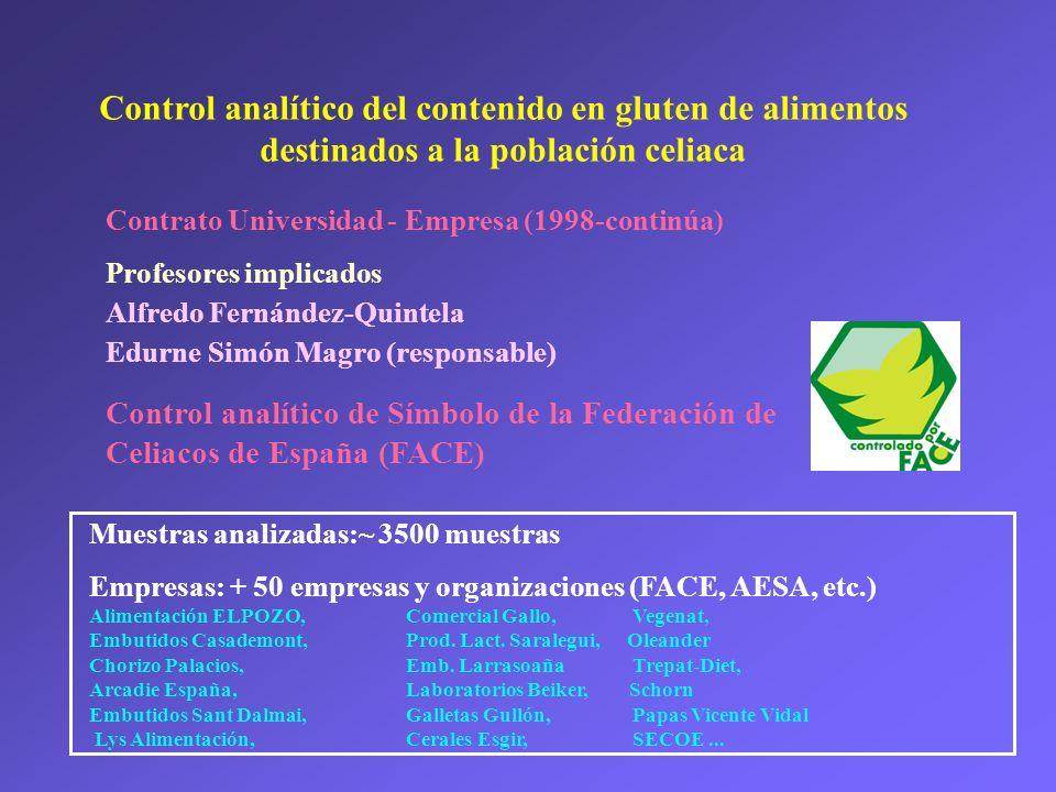 Control analítico del contenido en gluten de alimentos destinados a la población celiaca Contrato Universidad - Empresa (1998-continúa) Profesores implicados Alfredo Fernández-Quintela Edurne Simón Magro (responsable) Control analítico de Símbolo de la Federación de Celiacos de España (FACE) Muestras analizadas:~ 3500 muestras Empresas: + 50 empresas y organizaciones (FACE, AESA, etc.) Alimentación ELPOZO,Comercial Gallo, Vegenat, Embutidos Casademont,Prod.