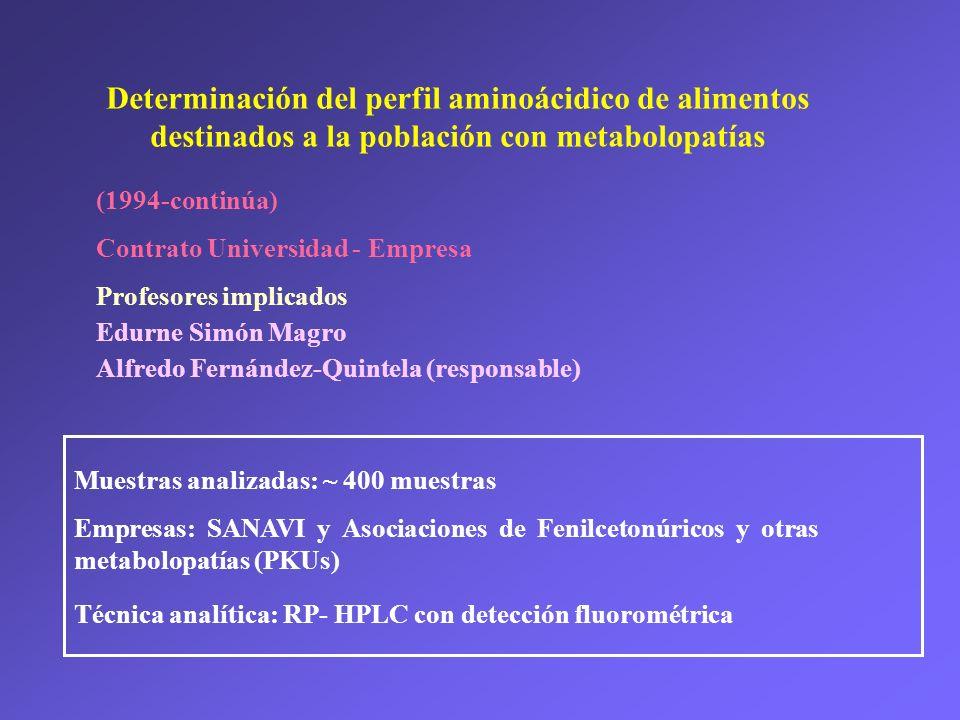 Determinación del perfil aminoácidico de alimentos destinados a la población con metabolopatías (1994-continúa) Contrato Universidad - Empresa Profesores implicados Edurne Simón Magro Alfredo Fernández-Quintela (responsable) Muestras analizadas: ~ 400 muestras Empresas: SANAVI y Asociaciones de Fenilcetonúricos y otras metabolopatías (PKUs) Técnica analítica: RP- HPLC con detección fluorométrica