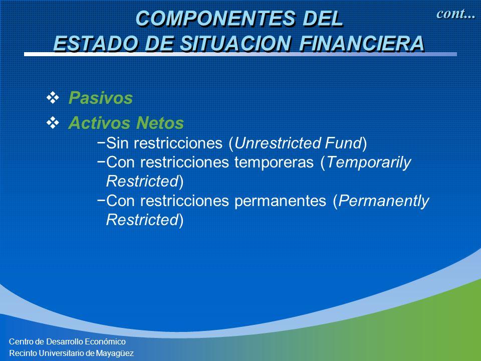 Centro de Desarrollo Económico Recinto Universitario de Mayagüez COMPONENTES DEL ESTADO DE SITUACION FINANCIERA Pasivos Activos Netos Sin restriccione
