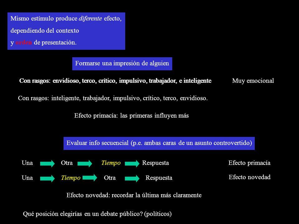 Mismo estímulo produce diferente efecto, dependiendo del contexto y orden de presentación. Con rasgos: envidioso, terco, crítico, impulsivo, trabajado