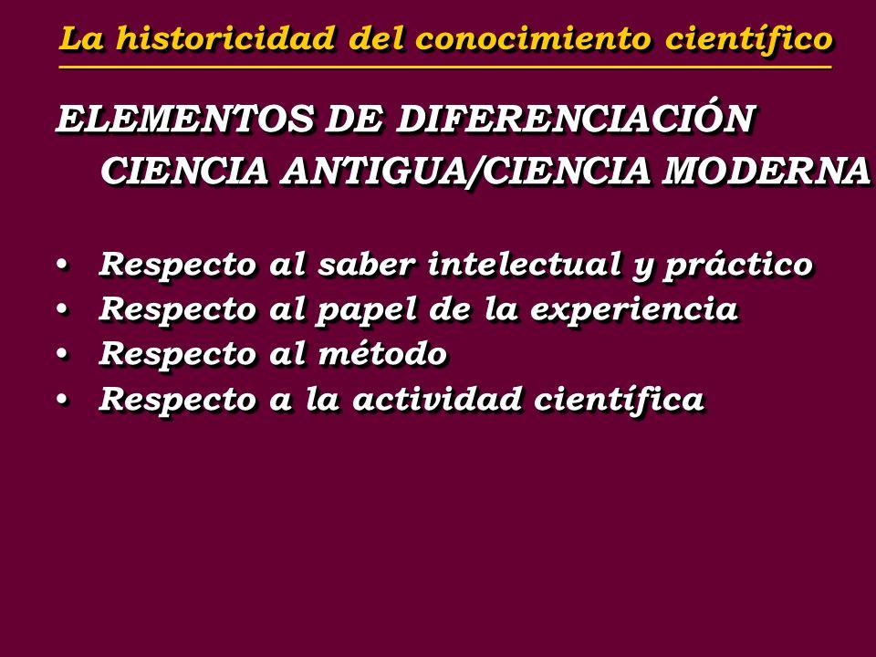 ELEMENTOS DE DIFERENCIACIÓN CIENCIA ANTIGUA/CIENCIA MODERNA Respecto al saber intelectual y práctico Respecto al saber intelectual y práctico Respecto al papel de la experiencia Respecto al papel de la experiencia Respecto al método Respecto al método Respecto a la actividad científica Respecto a la actividad científica ELEMENTOS DE DIFERENCIACIÓN CIENCIA ANTIGUA/CIENCIA MODERNA Respecto al saber intelectual y práctico Respecto al saber intelectual y práctico Respecto al papel de la experiencia Respecto al papel de la experiencia Respecto al método Respecto al método Respecto a la actividad científica Respecto a la actividad científica La historicidad del conocimiento científico La historicidad del conocimiento científico