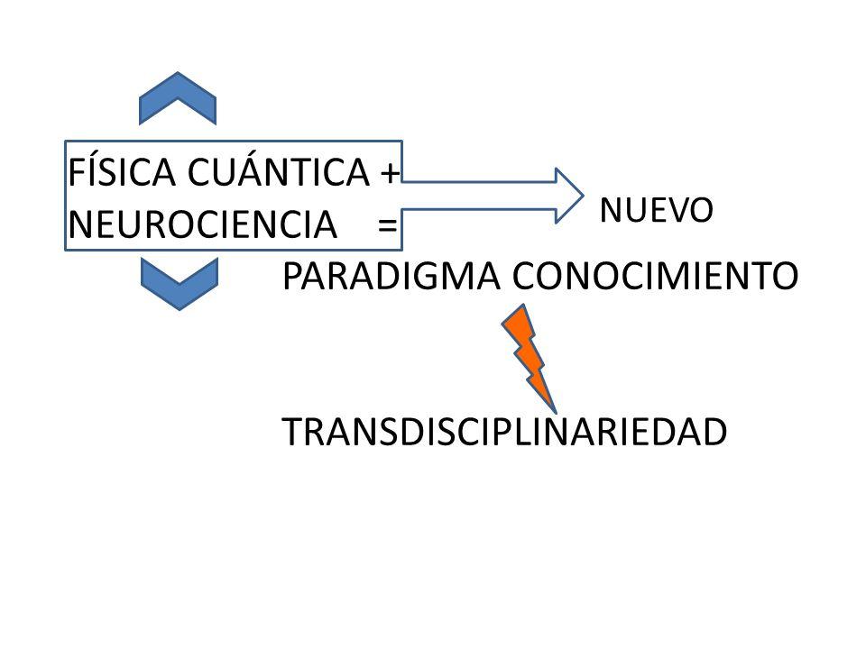 FÍSICA CUÁNTICA + NEUROCIENCIA = PARADIGMA CONOCIMIENTO TRANSDISCIPLINARIEDAD NUEVO