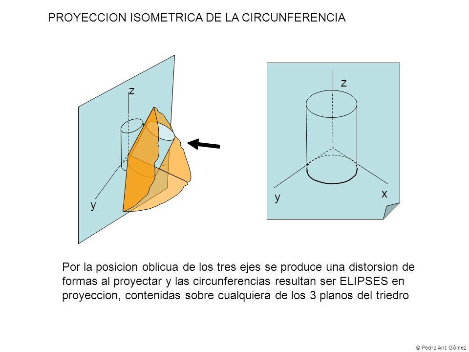 © Pedro Ant. Gómez x y z Por la posicion oblicua de los tres ejes se produce una distorsion de formas al proyectar y las circunferencias resultan ser