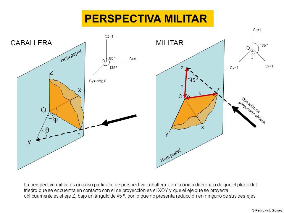 © Pedro Ant. Gómez y O Dirección de proyección oblicua 45 º Hoja papel Z Z x La perspectiva militar es un caso particular de perspectiva caballera, co
