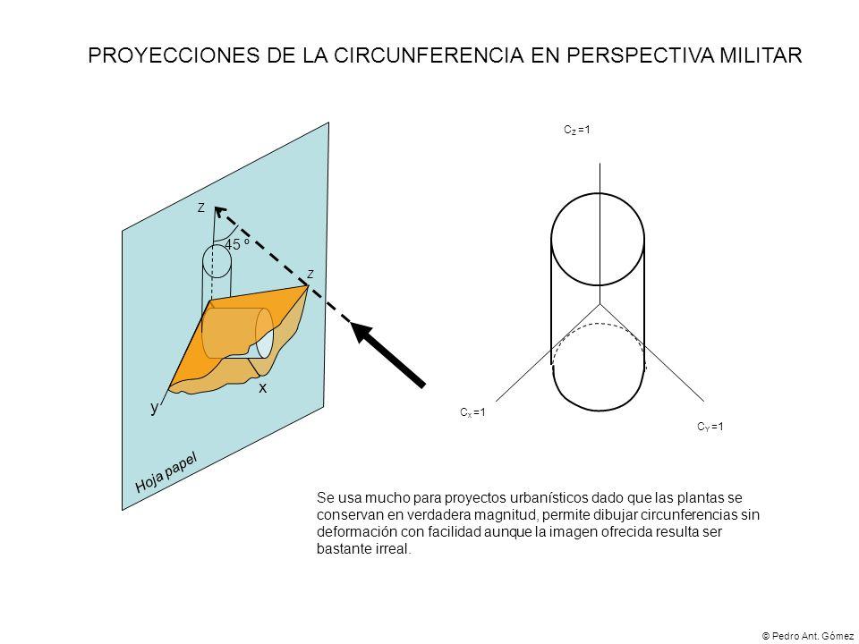 © Pedro Ant. Gómez y 45 º Hoja papel Z Z x Se usa mucho para proyectos urbanísticos dado que las plantas se conservan en verdadera magnitud, permite d