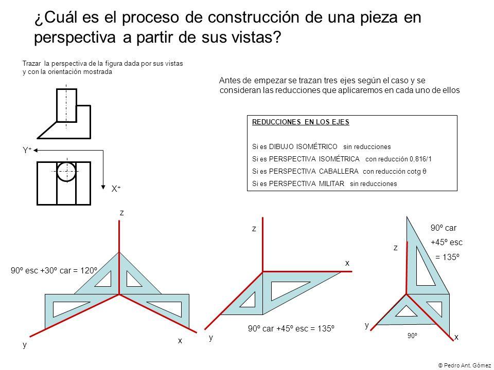 © Pedro Ant. Gómez ¿Cuál es el proceso de construcción de una pieza en perspectiva a partir de sus vistas? Antes de empezar se trazan tres ejes según