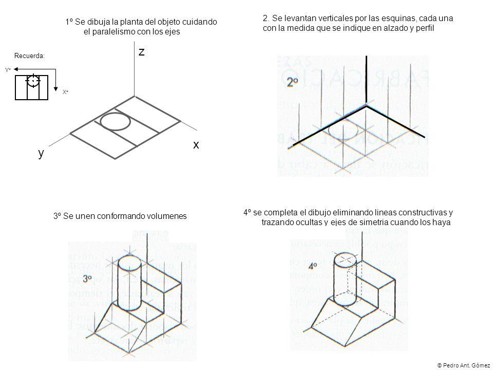 © Pedro Ant. Gómez 3º Se unen conformando volumenes 4º se completa el dibujo eliminando lineas constructivas y trazando ocultas y ejes de simetria cua