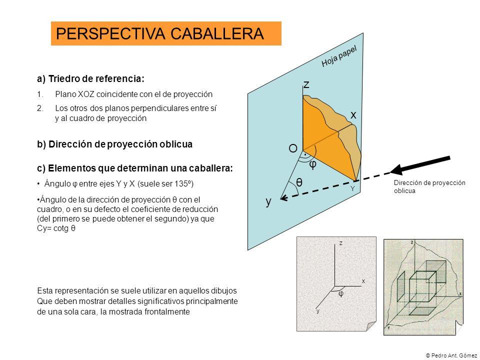 © Pedro Ant. Gómez PERSPECTIVA CABALLERA x y z a) Triedro de referencia: 1.Plano XOZ coincidente con el de proyección 2.Los otros dos planos perpendic