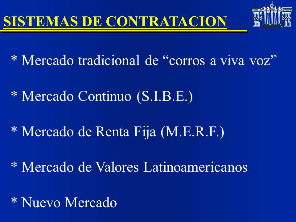 * Mercado tradicional de corros a viva voz * Mercado Continuo (S.I.B.E.) * Mercado de Renta Fija (M.E.R.F.) * Mercado de Valores Latinoamericanos * Nu