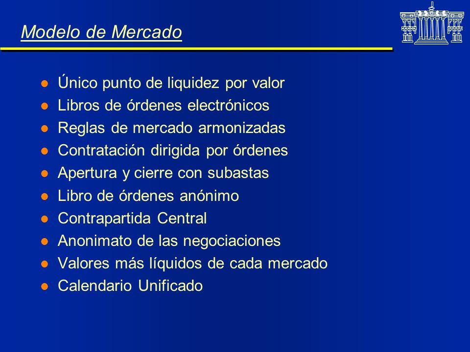 Modelo de Mercado l Único punto de liquidez por valor l Libros de órdenes electrónicos l Reglas de mercado armonizadas l Contratación dirigida por órd