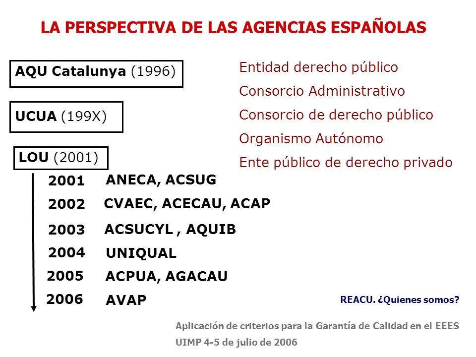Aplicación de criterios para la Garantía de Calidad en el EEES UIMP 4-5 de julio de 2006 LOU (2001) AQU Catalunya (1996) UCUA (199X) ANECA, ACSUG CVAEC, ACECAU, ACAP ACSUCYL, AQUIB UNIQUAL ACPUA, AGACAU AVAP Entidad derecho público Consorcio Administrativo Consorcio de derecho público Organismo Autónomo Ente público de derecho privado LA PERSPECTIVA DE LAS AGENCIAS ESPAÑOLAS 2001 2002 2003 2004 2005 2006 REACU.