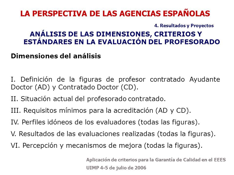 Aplicación de criterios para la Garantía de Calidad en el EEES UIMP 4-5 de julio de 2006 LA PERSPECTIVA DE LAS AGENCIAS ESPAÑOLAS Dimensiones del análisis I.
