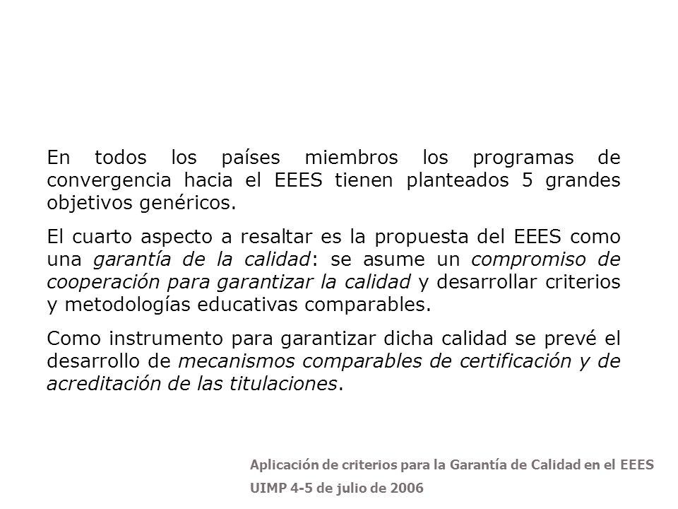 Aplicación de criterios para la Garantía de Calidad en el EEES UIMP 4-5 de julio de 2006 En todos los países miembros los programas de convergencia ha