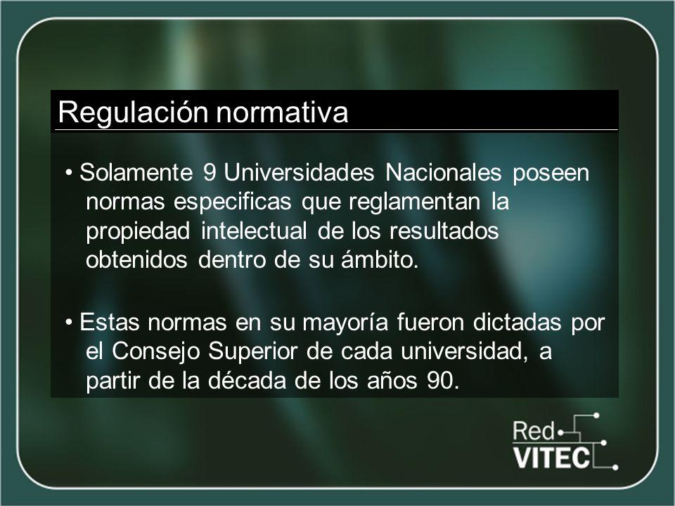 Regulación normativa Solamente 9 Universidades Nacionales poseen normas especificas que reglamentan la propiedad intelectual de los resultados obtenidos dentro de su ámbito.