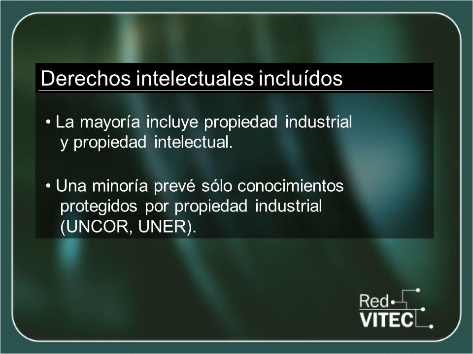 Derechos intelectuales incluídos La mayoría incluye propiedad industrial y propiedad intelectual.