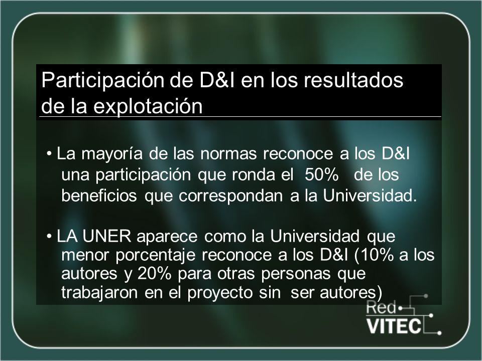 Participación de D&I en los resultados de la explotación La mayoría de las normas reconoce a los D&I una participación que ronda el 50% de los beneficios que correspondan a la Universidad.