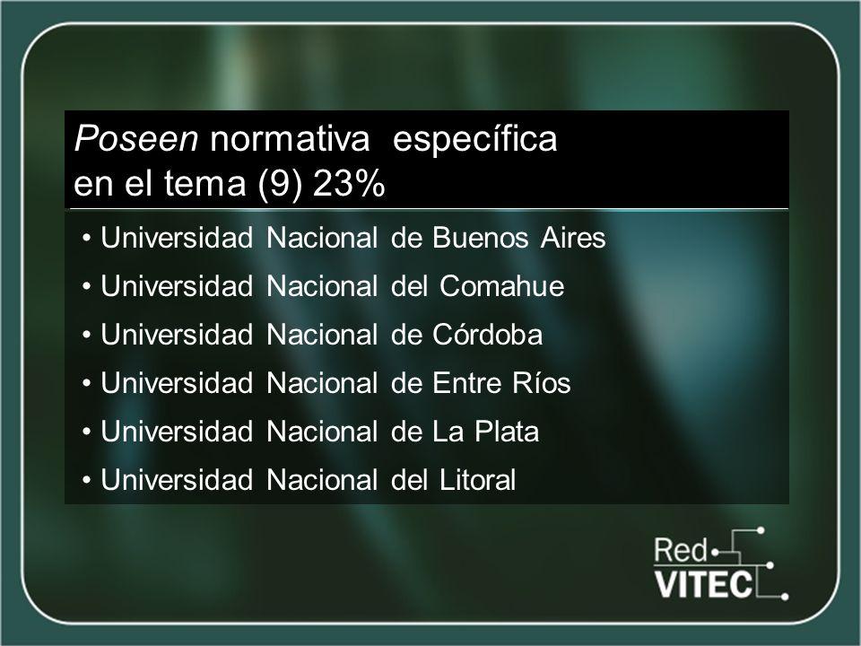 Titularidad de los resultados en casos de convenios con terceros.