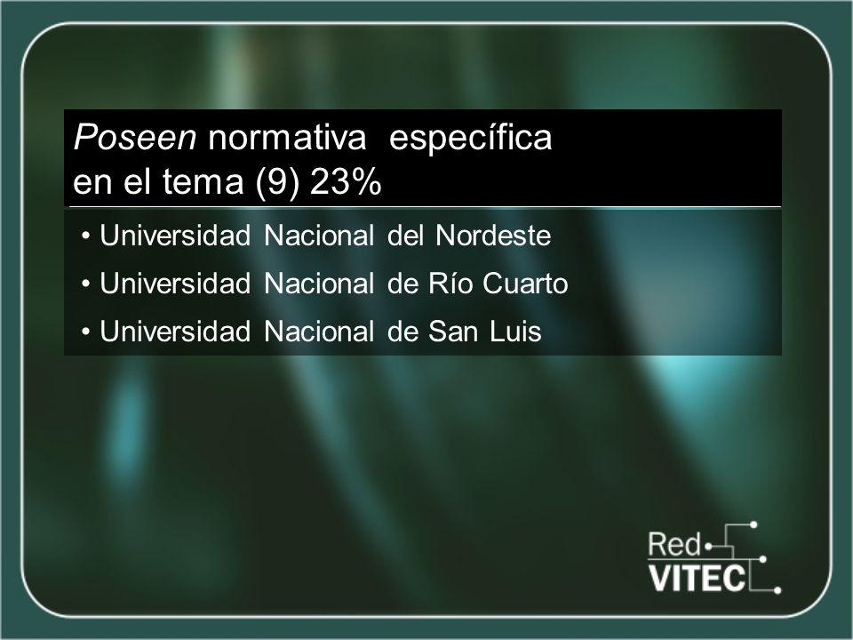 Poseen normativa específica en el tema (9) 23% Universidad Nacional del Nordeste Universidad Nacional de Río Cuarto Universidad Nacional de San Luis