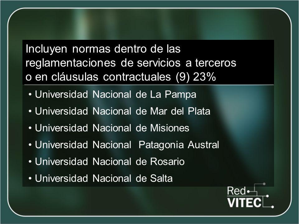 Incluyen normas dentro de las reglamentaciones de servicios a terceros o en cláusulas contractuales (9) 23% Universidad Nacional de Santiago del Estero Universidad Nacional de Tucumán Universidad Nacional del Sur (Cl.Contractual.)