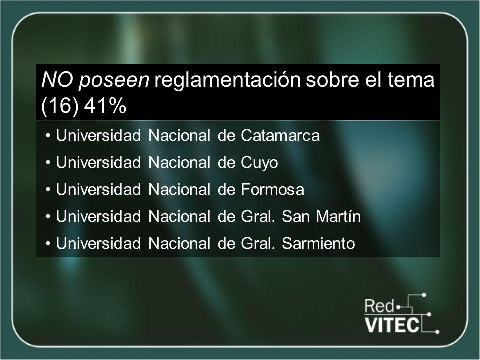 NO poseen reglamentación sobre el tema (16) 41% Universidad Nacional de Jujuy Universidad Nacional de Lanús Universidad Nacional de La Rioja Universidad Nacional de Luján Universidad Nacional Patagonia San Juan Bosco