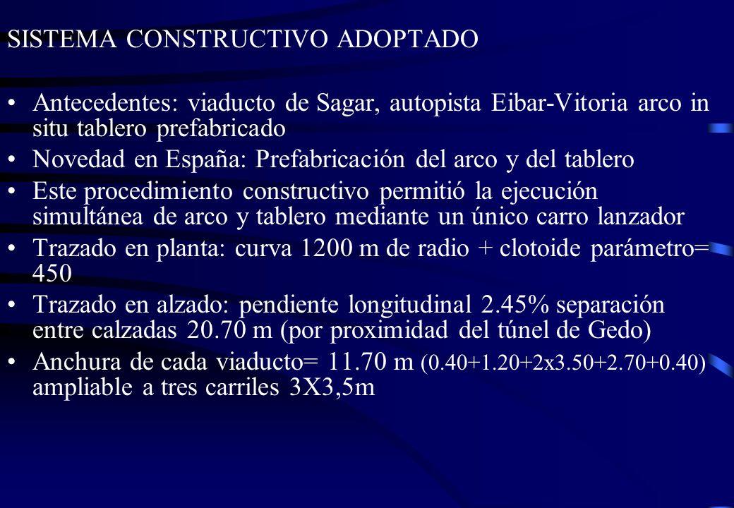 SISTEMA CONSTRUCTIVO ADOPTADO Antecedentes: viaducto de Sagar, autopista Eibar-Vitoria arco in situ tablero prefabricado Novedad en España: Prefabrica