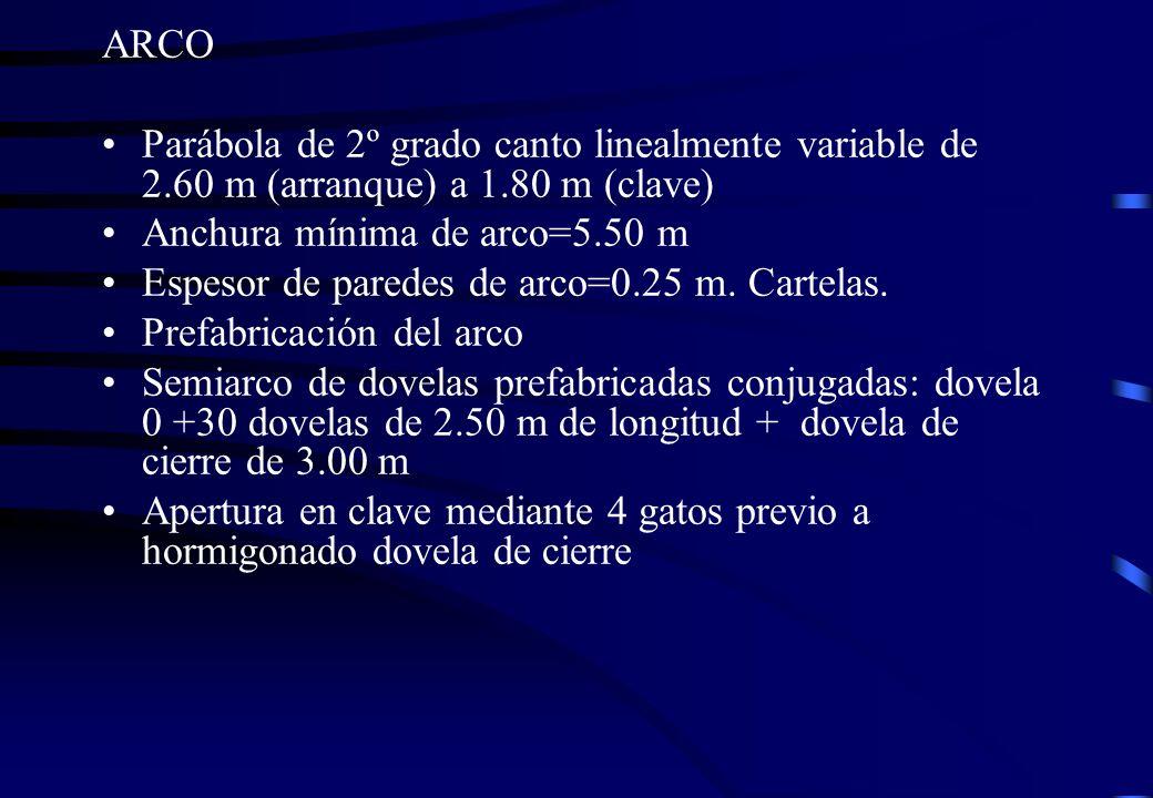 ARCO Parábola de 2º grado canto linealmente variable de 2.60 m (arranque) a 1.80 m (clave) Anchura mínima de arco=5.50 m Espesor de paredes de arco=0.
