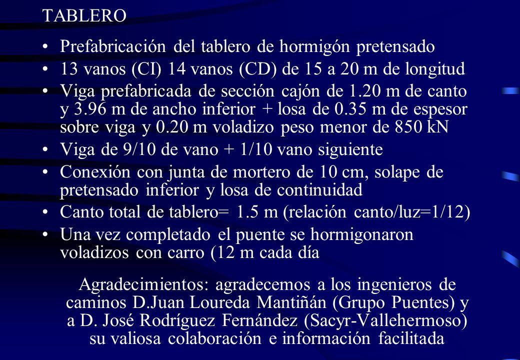 TABLERO Prefabricación del tablero de hormigón pretensado 13 vanos (CI) 14 vanos (CD) de 15 a 20 m de longitud Viga prefabricada de sección cajón de 1